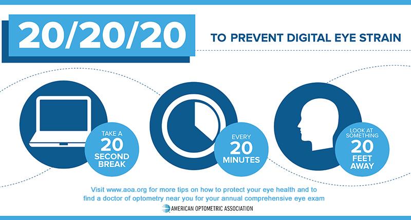 20-20-20-rule-adult-pediatric-eyecare-local-eye-doctor